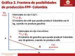 gr fica 2 frontera de posibilidades de producci n fpp colombia