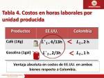 tabla 4 costos en horas laborales por unidad producida