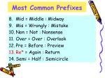 most common prefixes1