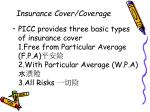 insurance cover coverage