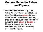 general rules for tables and figures2