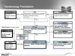terminology translation