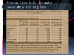 france like u s in auto ownership and big box retailing