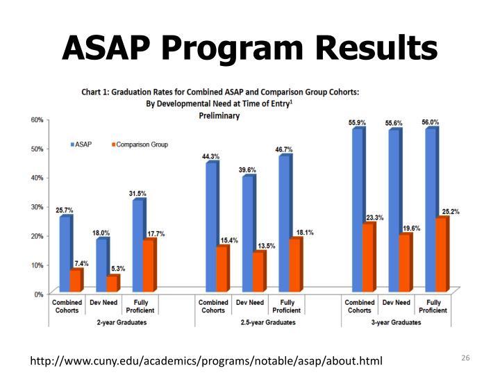 ASAP Program Results
