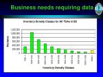 business needs requiring data1
