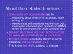 about the detailed timelines