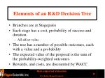 elements of an r d decision tree