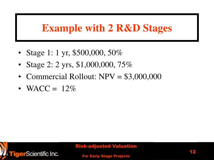 Example with 2 R&D Stages