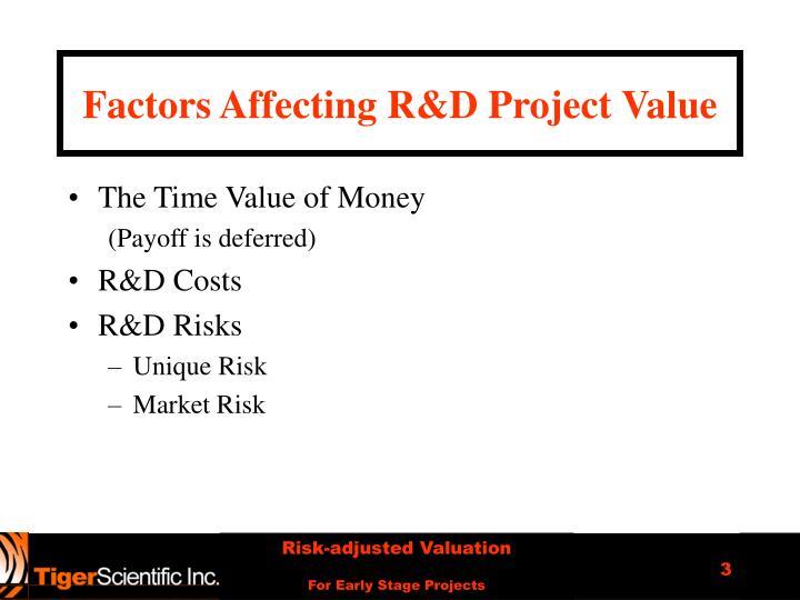 Factors affecting r d project value