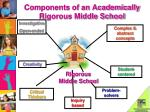 components of an academically rigorous middle school