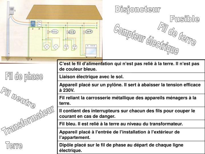 awesome ppt dans la maison powerpoint id with electricit neutre couleur