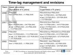 time lag management and revisions