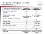 1 development and regulation of funded pension provision 9 12