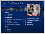 four pillars of fla