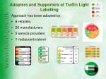 adopters and supporters of traffic light labelling