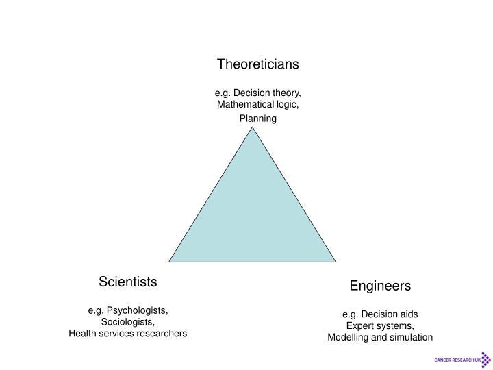 Theoreticians
