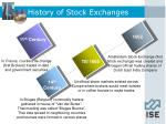 history of stock exchanges