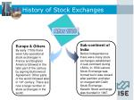 history of stock exchanges1