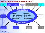 hpa for ebusiness infrastructure
