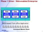 phase 1 driver web enabled enterprise