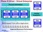 phase iii driver virtual enterprise