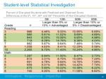 student level statistical investigation5