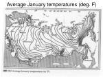 average january temperatures deg f