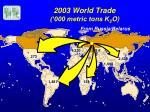 2003 world trade 000 metric tons k 2 o1