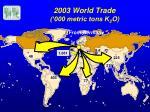 2003 world trade 000 metric tons k 2 o2