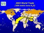 2003 world trade 000 metric tons k 2 o3