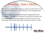 antenna how it works