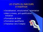 les etapes du parcours d insertion