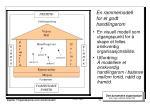 en rammemodell for et godt handlingsrom