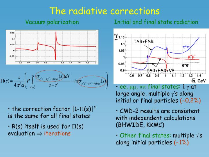 The radiative corrections
