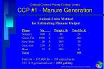 critical control points critical limits ccp 1 manure generation2