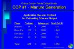critical control points critical limits ccp 1 manure generation3
