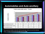 automobiles and auto ancillary