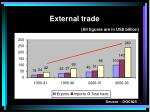 external trade