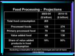 food processing projections
