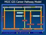 msjc gis career pathway model