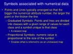 symbols associated with numerical data