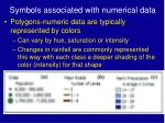 symbols associated with numerical data1