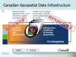 canadian geospatial data infrastructure