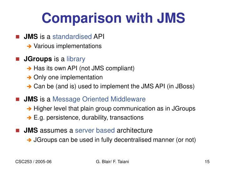 Comparison with JMS