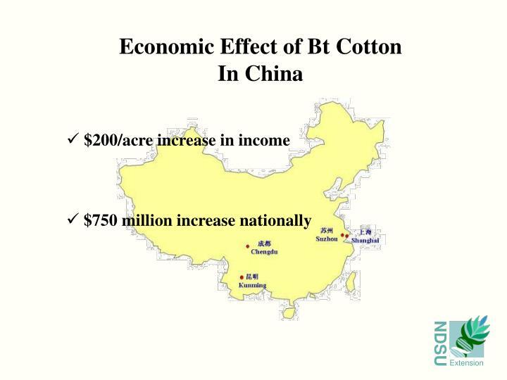 Economic Effect of Bt Cotton