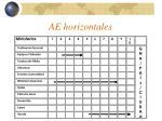 ae horizontales