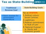 tax as state building