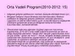 orta vadeli program 2010 2012 15