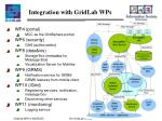 integration with gridlab wps