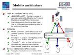 mobiles architecture